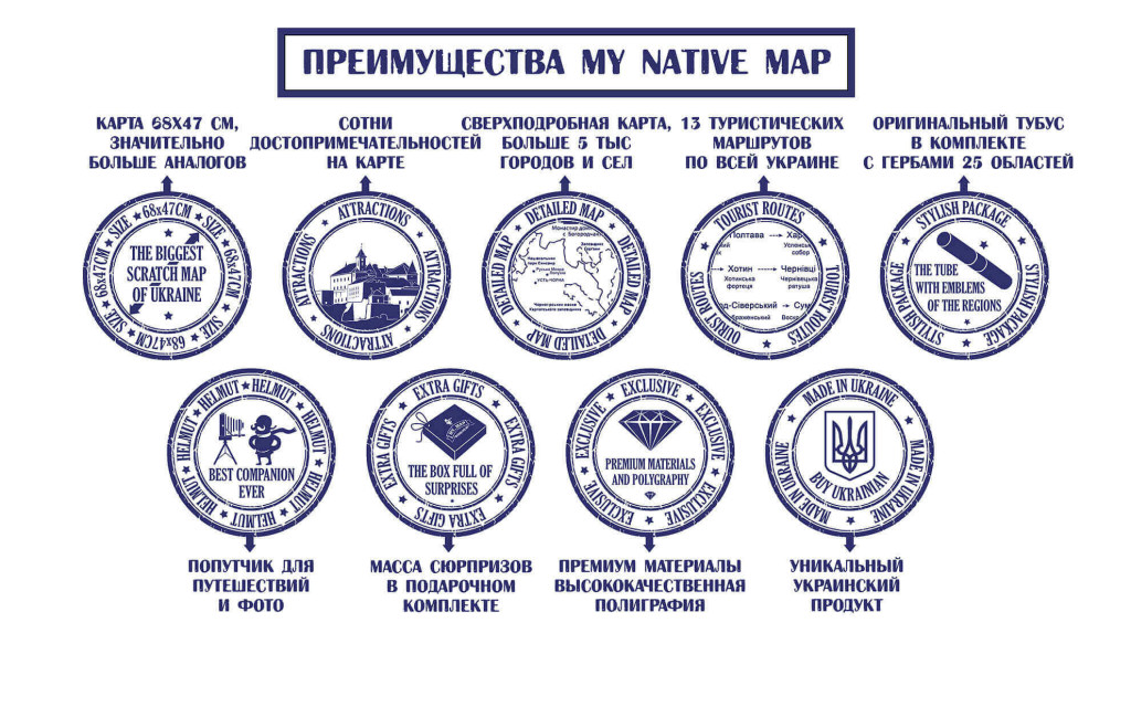My Map Native edition