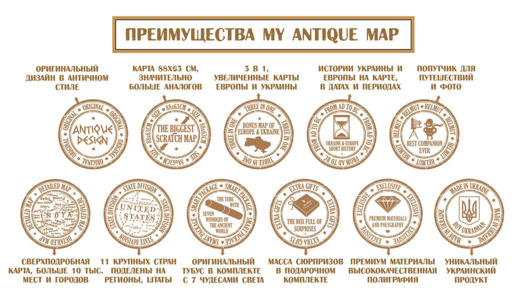 My Antique map
